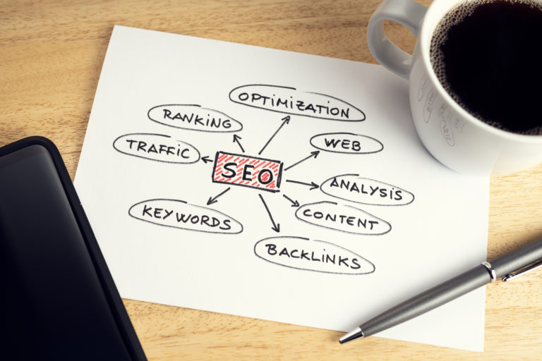 Social House Offers Search Engine Optimization Services